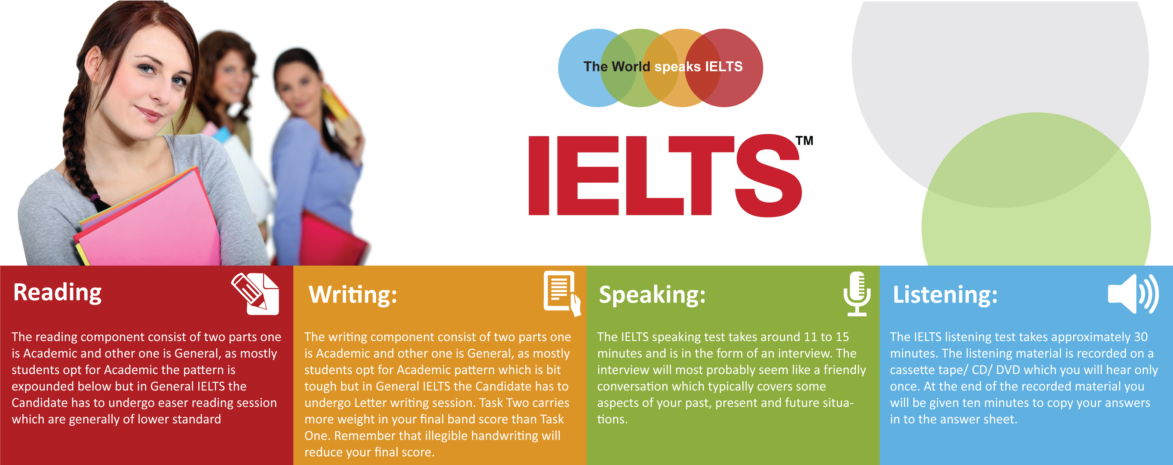 IELTS Training Coaching Center in Lahore Pakistan ...
