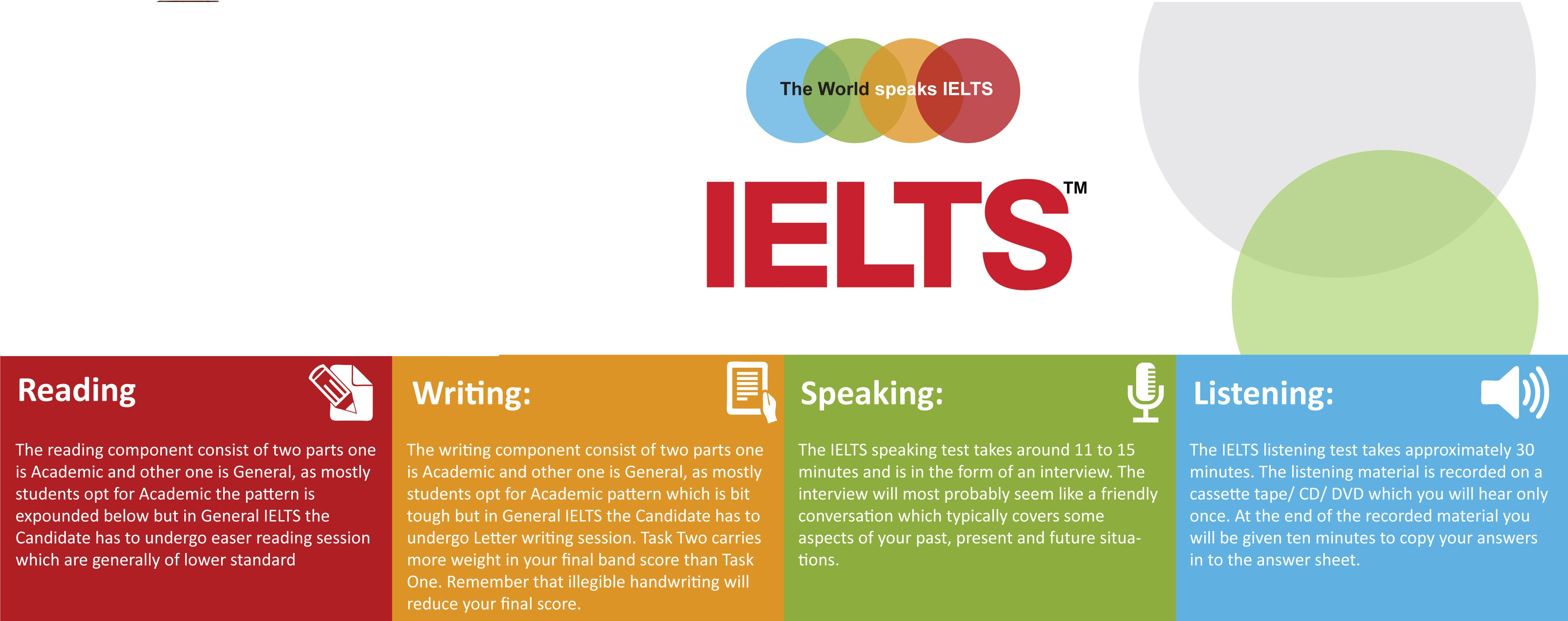 IELTS Training Coaching Center in Lahore Pakistan - IELTS