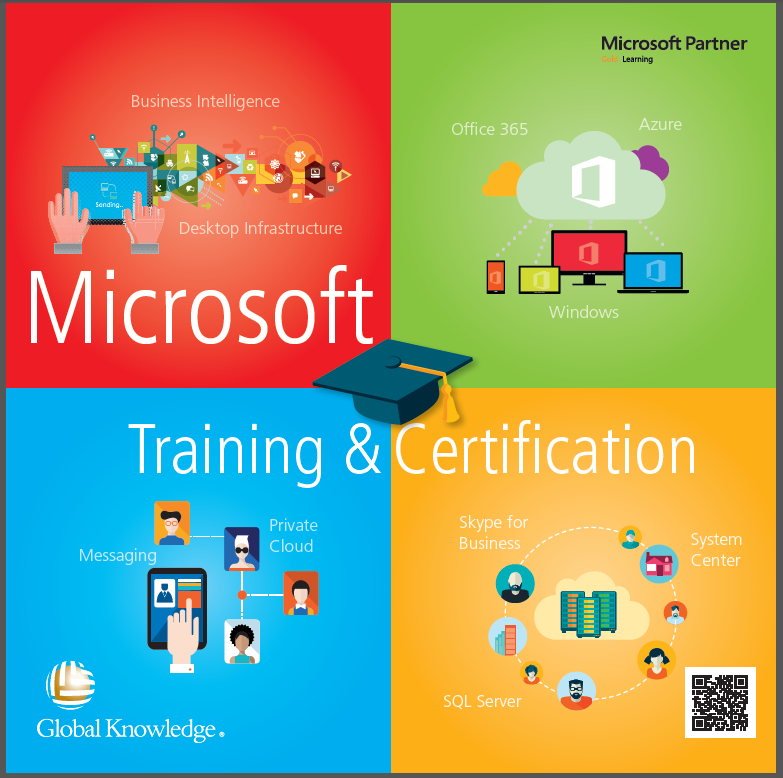 Microsoft Training Certificaton Course In Lahore Pakistan Student