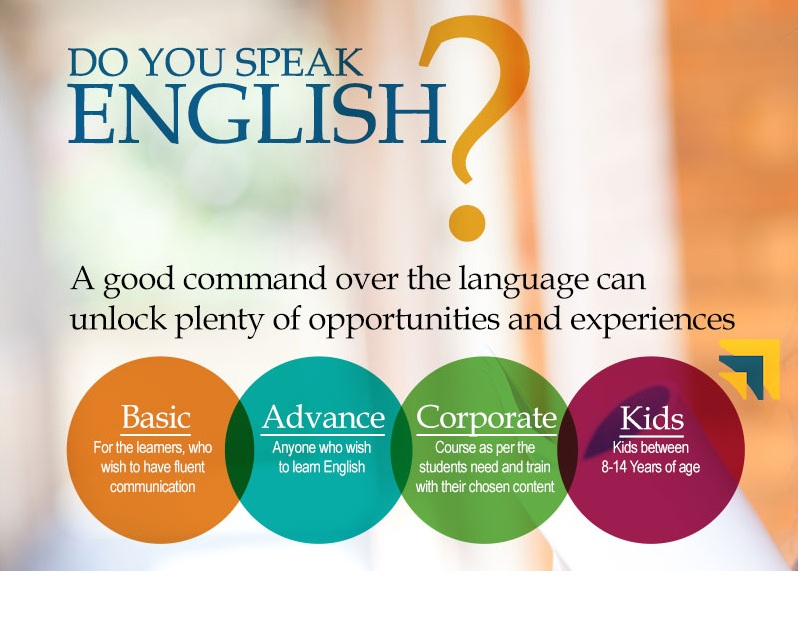 Spoken English Training Course in Lahore - Best English Language ...